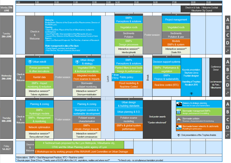 Novatech 2016 - Conference schedule